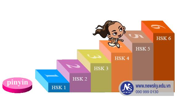 Các cấp độ trong HSK