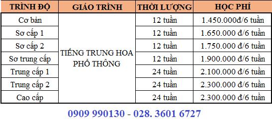 Học tiếng Trung ở đâu Rẻ quận Thủ Đức